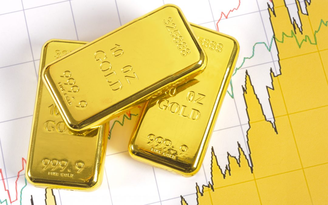Gold Surprises in Canadian Dollars